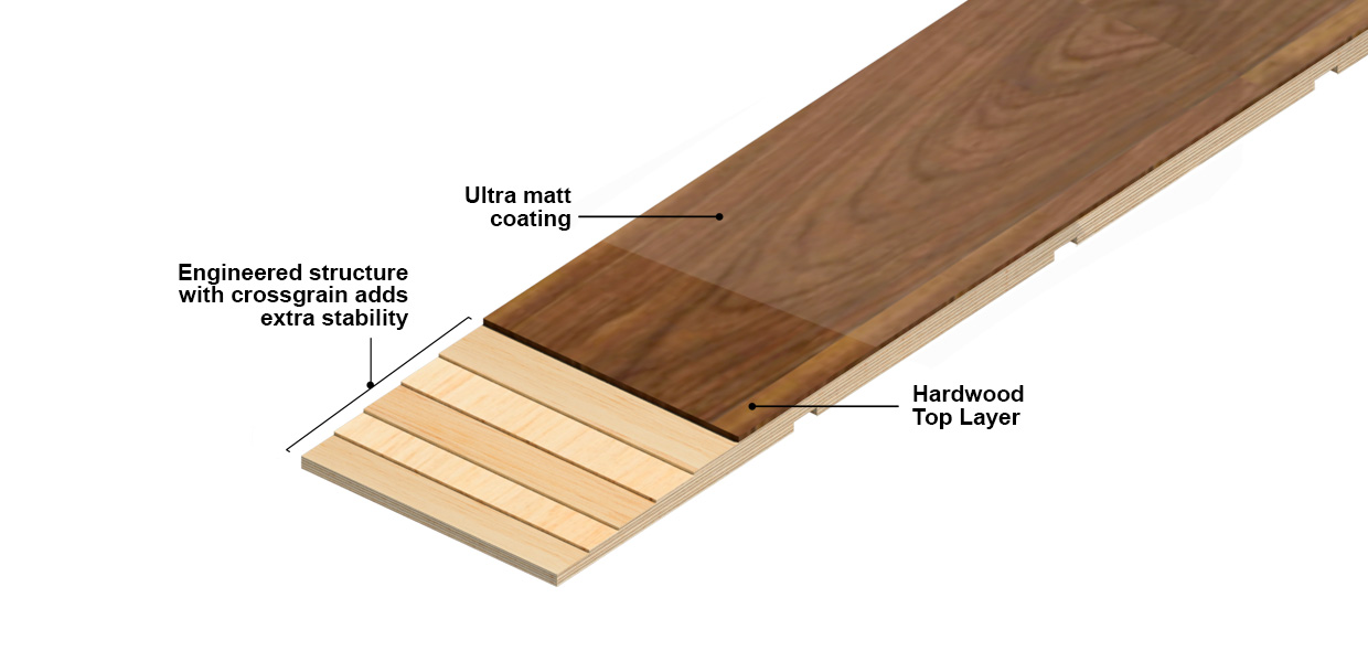 Ideal Wood Engineered Hardwood Flooring